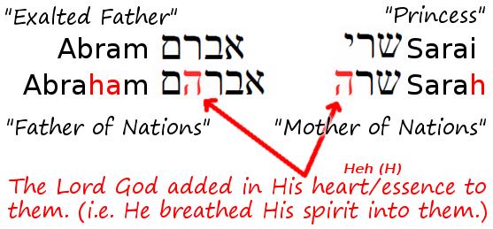 Le vieux couple et l'enfant dans Communauté spirituelle bc-abrahamsons02