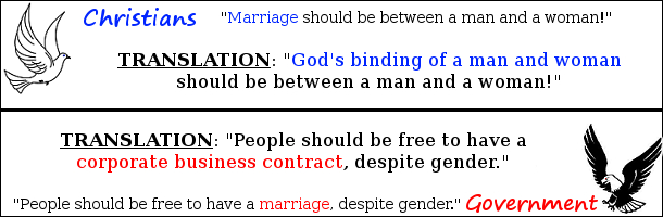 personal beliefs clashed with gay marriage