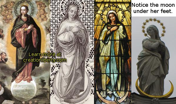Easter: Christians Celebrating Abomination