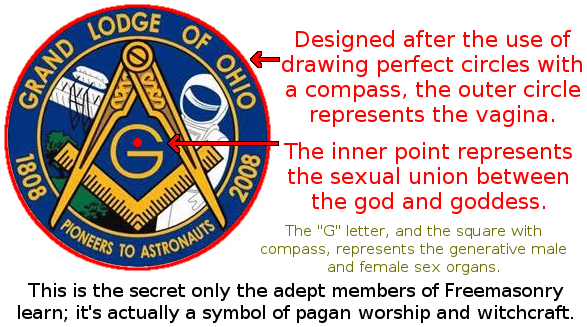 Freemasonry: A Luciferian Beacon